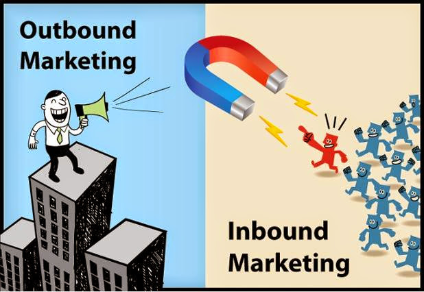 Outbound marketing is push or interruption marketing. Inbound marketing is pull or find me marketing.